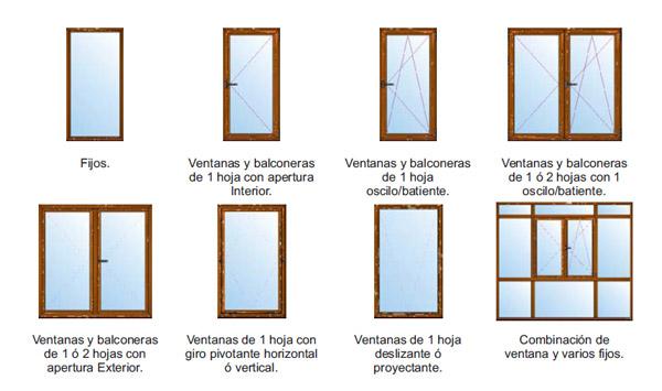 Modelos de ventanas de aluminio excellent with modelos de for Modelos de ventanas de aluminio